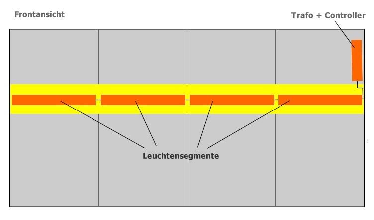 Montage Gabionenlicht in Glasschotterschicht