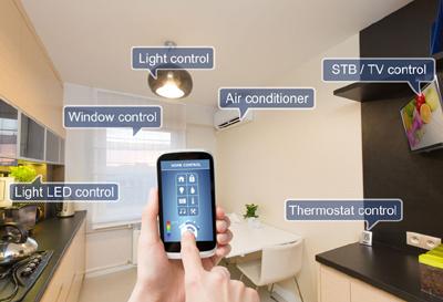 SMART Home Wohnraum Steuerung